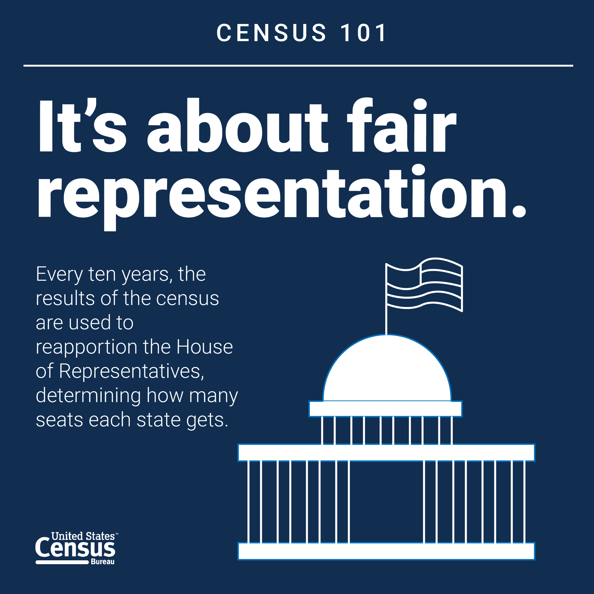 Dallas County Counts 2020 Details Efforts to Ensure Participation in U.S. Census