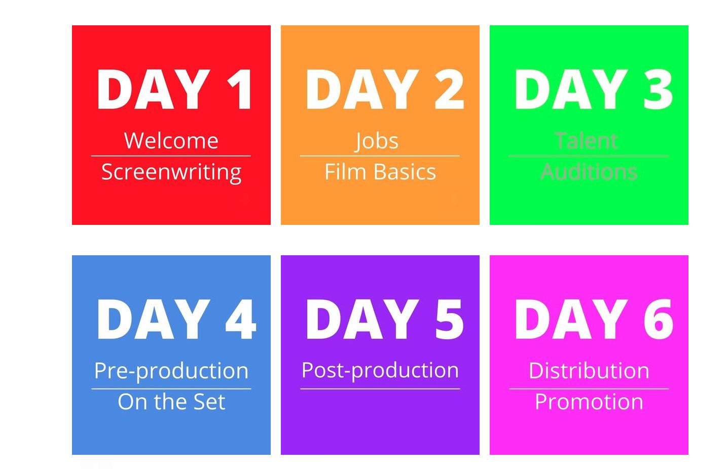 Spring Break ONLINE Film Camp – March 15-20, 2021